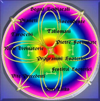 Consulti esoterici, lettura Tarocchi, Divinazione, domanda gratuita