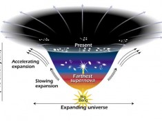 """Nobel per la fisica 2011 per il più grande """"errore"""" di Einstein"""