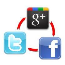 Google-Plus-Facebook-Twitter