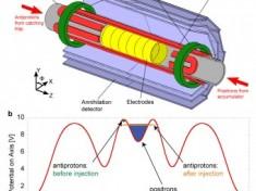 Antimateria al microonde