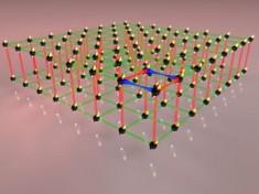 Illustrazione del reticolo di atomi di erbio usati nello studio (Credit: Erbium team/Simon Baier)