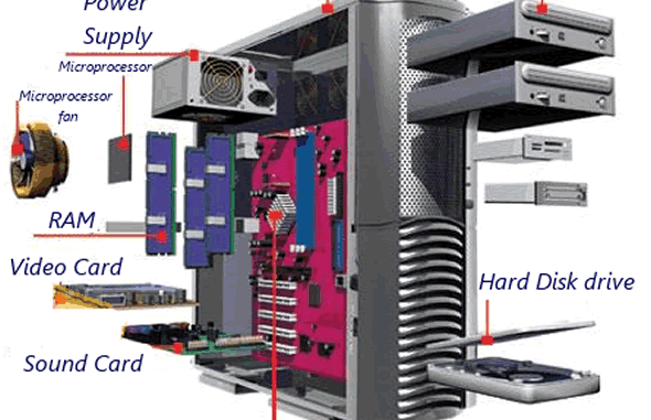 Canali DMA e Cache Memory in un computer, nella parte hardware