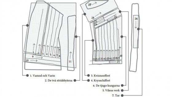 Svelato il mistero delle rune della pietra di Rök: niente eroi e leggende, parla di se stessa