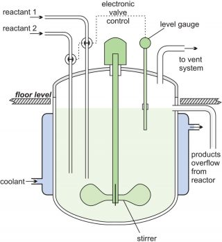 reattore fluidizzato
