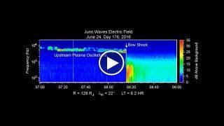 Missione Giove: la 'voce' del pianeta catturata da Juno