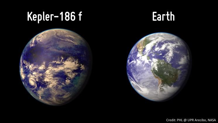 Ecco come potrebbe essere Kepler 186f paragonato con la Terra. Credit:NASA