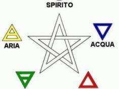Il Pentagramma stellato