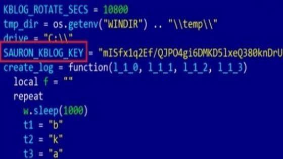 Cybersicurezza, svelata la piattaforma di spionaggio Sauron