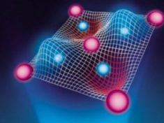 Ecco la forma degli elettroni nei superconduttori
