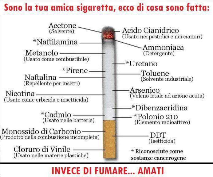 Sei milioni di morti, saranno 8 milioni nel 2030, colpa delle sigarette!