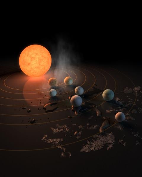 I 7 PIANETI DI TRAPPIST-1 (ESI DA 0.45 A 0.90). Il sistema solare di TRAPPIST-1 è stato scoperto nel 2015, ma soltanto nel 2017 è stato dato l'eclatante annuncio della presenza di ben 7 pianeti (non è una novità), tutti rocciosi e di cui ben 3 si trovano nella cosiddetta fascia di abitabilità.