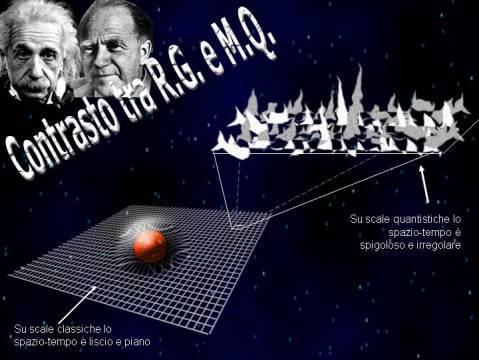 La relatività generale descrive uno spaziotempo continuo, liscio senza alcuna irregolarità. Se consideriamo scale piccolissime, dell'ordine delle dimensioni atomiche, ci accorgiamo che esistono una serie di fluttuazioni quantistiche, dovute alla creazione spontanea di coppie particella/antiparticella, che danno allo spaziotempo una forma alquanto spigolosa e irregolare. Credit: Astrocultura/UAI/C. Ruscica