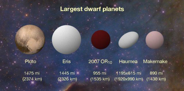 Anche i pianeti nani hanno la loro luna
