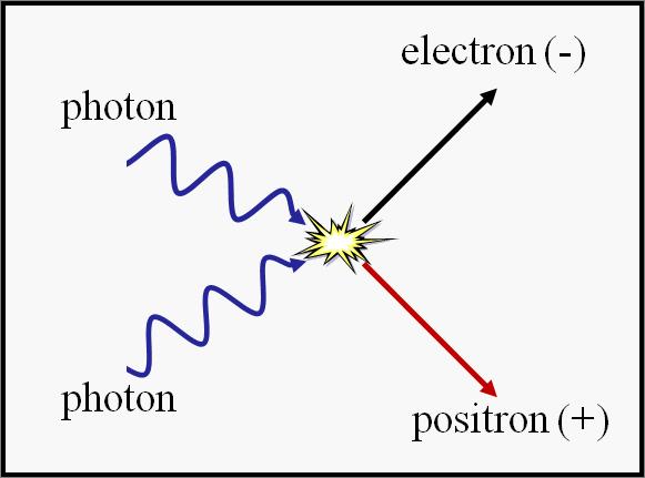 Creare materia con lo scontro di fotoni