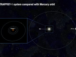 Il sistema TRAPPIST-1 fotografato da Kepler