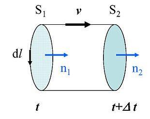 Le onde torsionali di Alfvén di alta frequenza