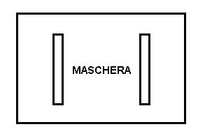 Fig.1 - La maschera con le due fenditure