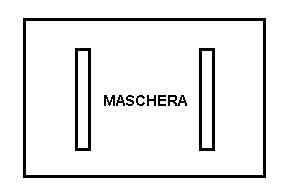 Fig.1 - La maschera con le due fenditure