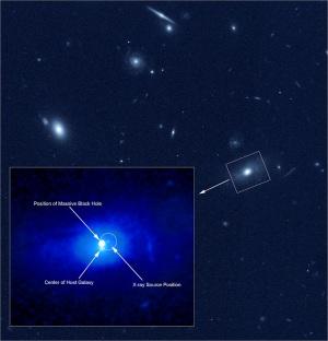 Il buco nero CXO J101527.2+625911: nel riquadro, la sua posizione alla galassia ospite.| NASA