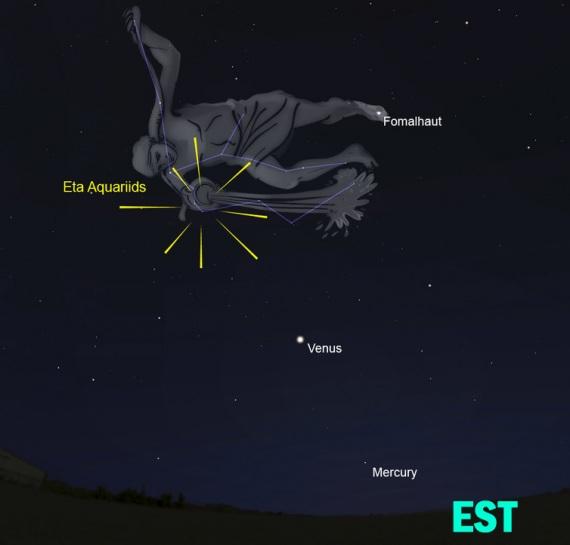 Il radiante, ossia il punto da cui arriverà il maggior numero di stelle cadenti