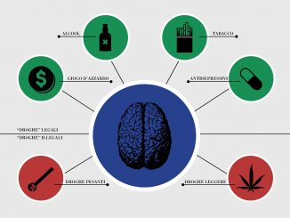 Le droghe attualmente più abusate da parte degli Europei