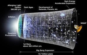 Lo studio dell'Universo primordiale è uno degli obiettivi del nuovo telescopio spaziale. | NASA/ESA