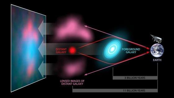 Sappiamo tutto sulla materia oscura?