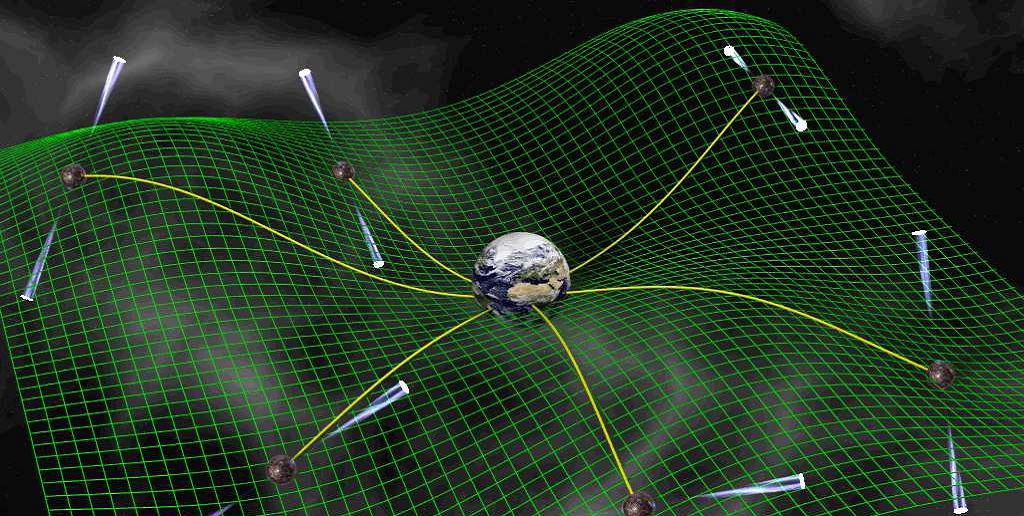 Sudiare sulle onde gravitazionali alal ricerca di nuove dimensioni spaziali