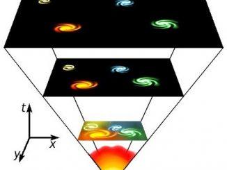 Virgo e Ligo all'ascolto delle onde gravitazionali del big bang