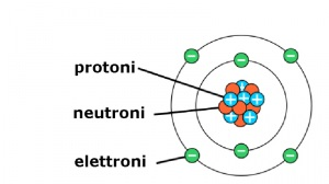 fisica, fisica della materia, atomo, protoni, massa dell'atomo