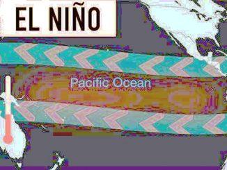 Riscaldamento globale e gas serra, l'influenza di El Niño