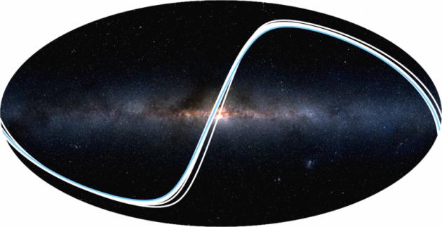 Rappresentazione grafica delle regioni dalle quali possono essere osservati i transiti dei pianeti nel nostro Sistema solare. Ogni linea si riferisce a uno degli otto pianeti, e quella in azzurro è relativa alla Terra: un osservatore che si trovasse in quella regione di cielo potrebbe osservarci passare davanti al Sole.|2MASS / A. MELLINGER / R. WELLS