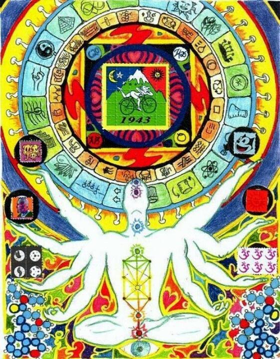 L 'ESPERIENZA CON L'LSD E LA REALTÀ
