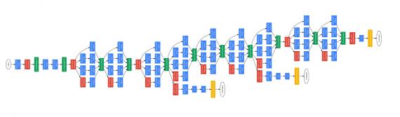 Uno schema di rete neurale: le connessioni tra i vari nodi influiscono sulle prestazioni dell'intero sistema ed è importante trovare quelle che funzionano meglio.| GOOGLE