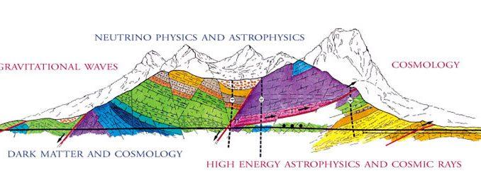 Simulazione di trasporto neutrini al Gran Sasso