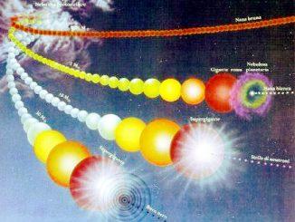 Gli ultimi istanti nella fusione di due stelle di neutroni