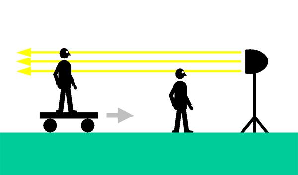 Effetti della gravità quantistica sulla velocità della luce