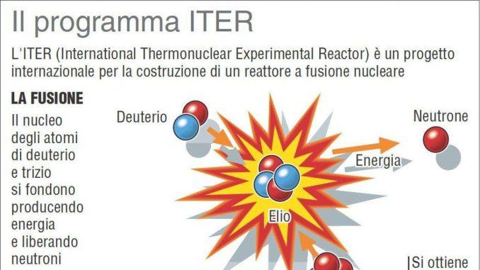 Energia come quella del Sole grazie al reattore ITER