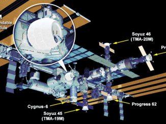 Le stazioni spaziali del futuro create con il Bigelow