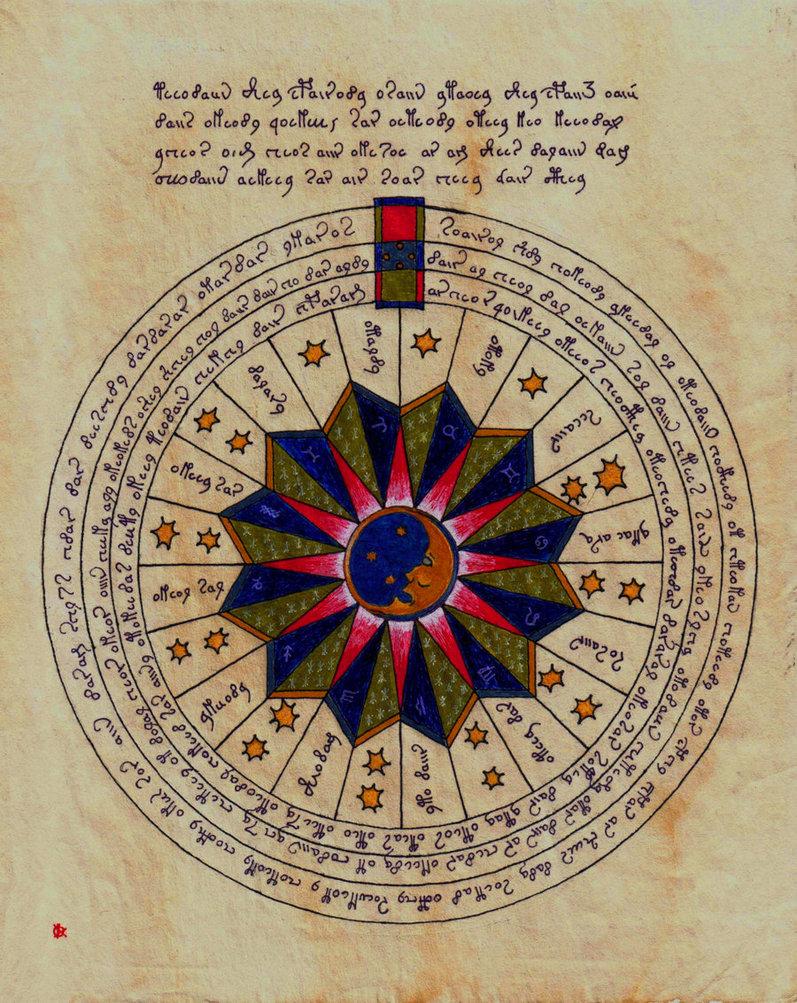 Il Manoscritto Voynich decodificato dalla AI