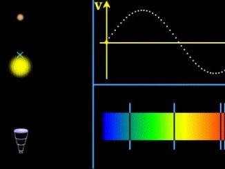 Creati effetti quantistici nello scontro tra fotoni ed elettroni