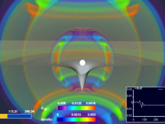Il buco nero come portale spazio dimensionale?