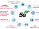 Quanto è veloce andare a 5G