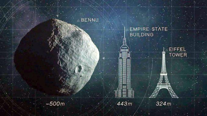 Una difesa planetaria contro gli asteroidi vaganti
