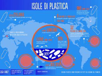 L'Inghilterra vara Leggi contro l'inquinamento di plastica negli Oceani