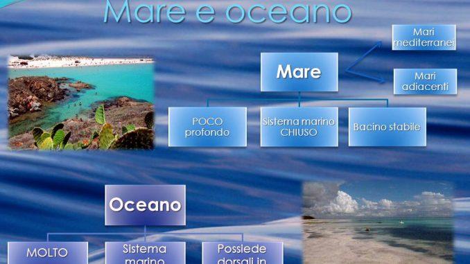 Gli oceani e i mari sono sulla Terra da sempre