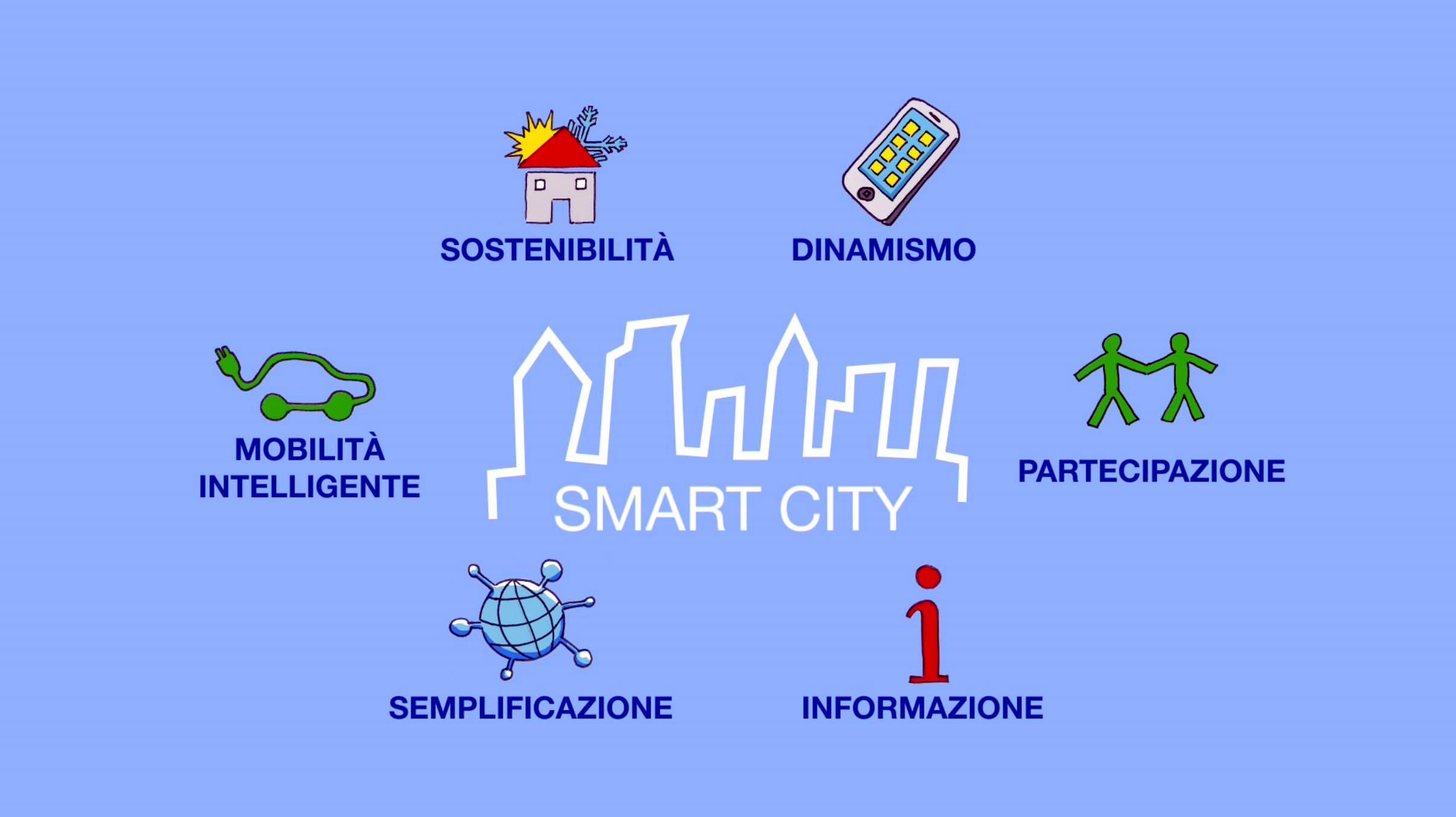 Nella giornata della Terra, le smart city sono l'obiettivo comune
