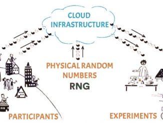 Arrivano nuove conferme sull'entanglement quantistico