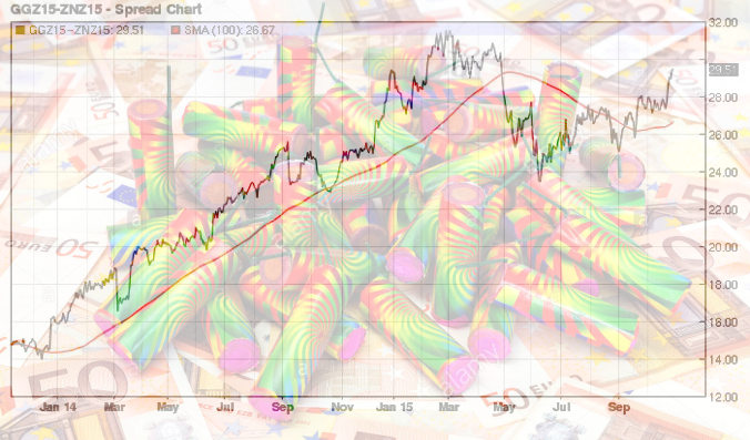Lo spread esplode alto e diminuiscono gli investimenti in Italia