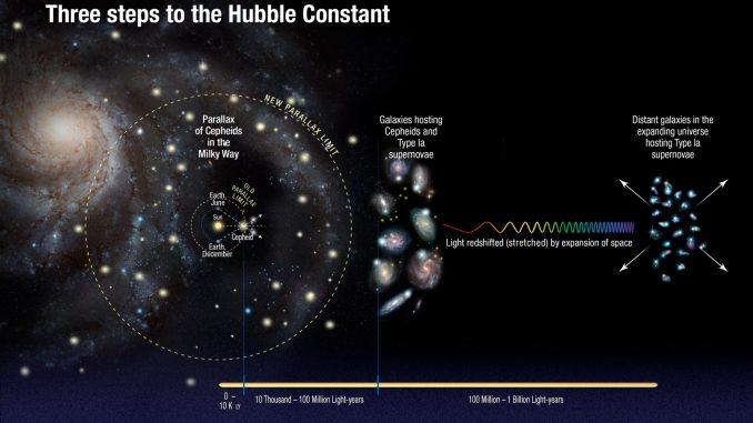 La costante di Planck ha bisogno di una nuova fisica
